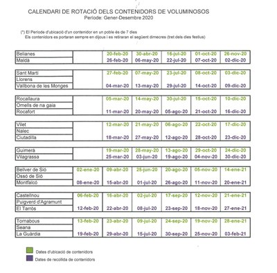 Calendari del contenidor de voluminosos any 2020